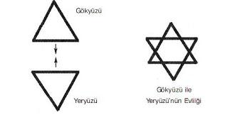 üçgen Sembolü Kosmos Macerası